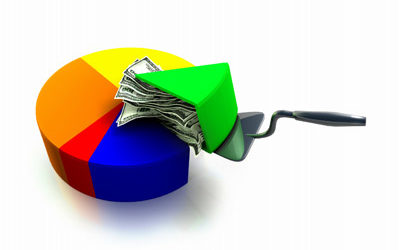 How Much Do You Budget for Marketing Communications?